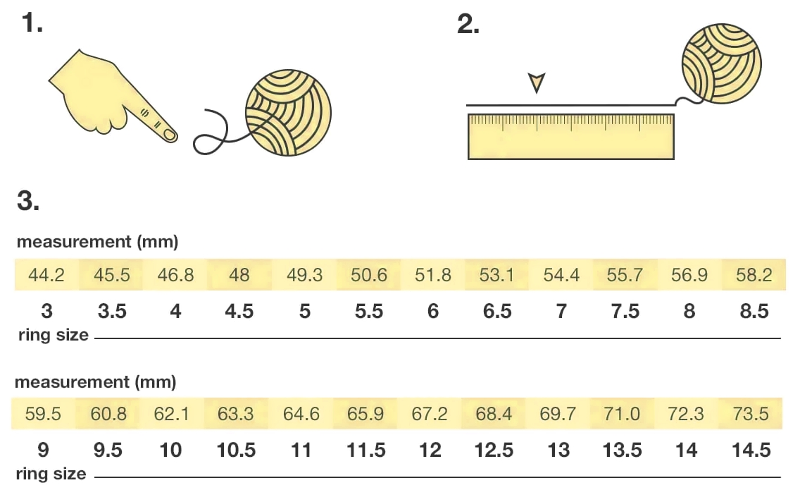 ring-size-mm-chart