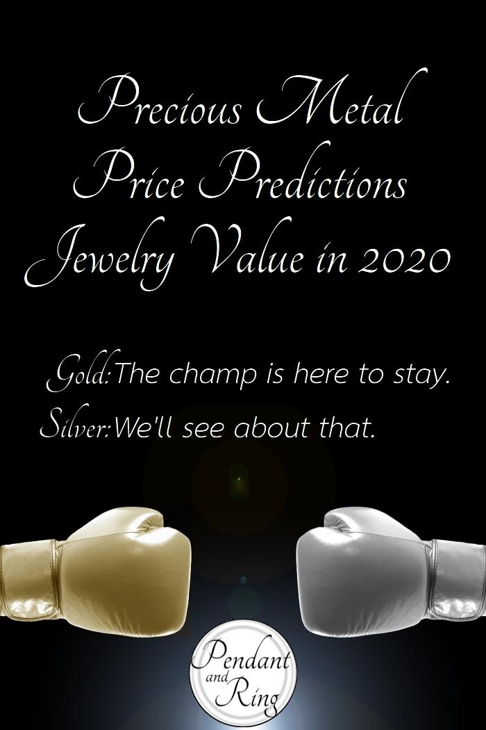 metal market prediction 2020