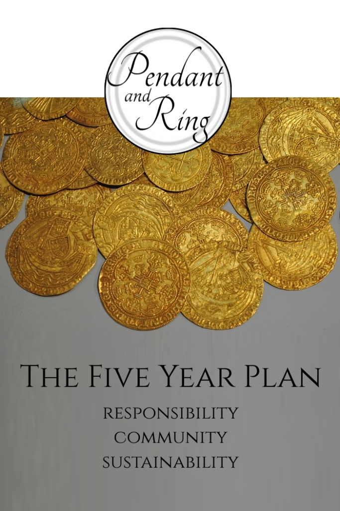 Pendant and Ring Jewelry Five Year Plan