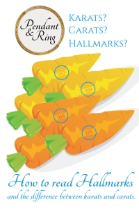 how-to-read-hallmarks