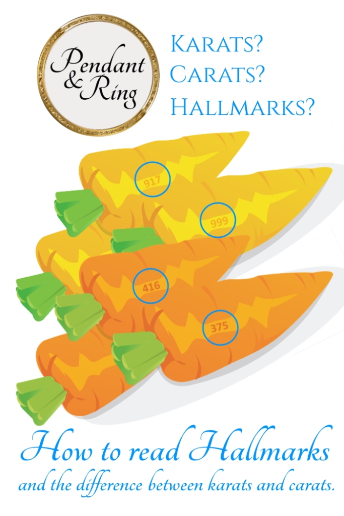 How to read Hallmarks